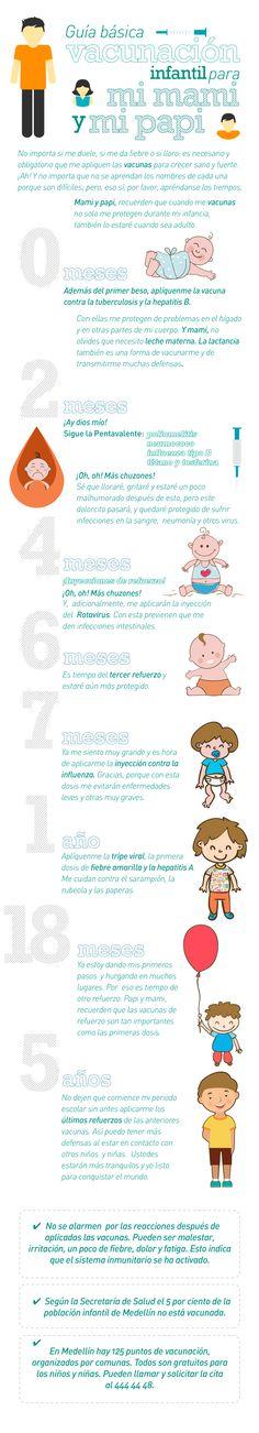 Guía Básica de Vacunación Infantil. http://www.mdeinteligente.co/estrategia/vacunacion-infantil-para-cuando-la-vacuna-de-tus-hijos/   muy útil