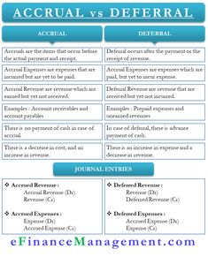 Accounting Notes, Accounting Education, Accounting Classes, Accounting Basics, Accounting Student, Accounting Principles, Accounting Software, Forensic Accounting, Personal Finance