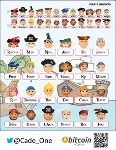 Guess Who Pirates (expansion character sheet) Character Sheet, Game Character, Imprimibles Paw Patrol, English Games, Mike Tyson, Pirate Theme, Learning Through Play, Princesas Disney, Little Pony