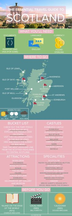 The Essential Travel Guide to Scotland (Infographic)|Pinterest: theculturetrip