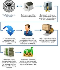 forex rinkos grafika