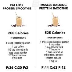 Protein Smoothie Recipes, Smoothie Drinks, Healthy Smoothies, Healthy Drinks, Healthy Food, Weight Gain Diet, Healthy Weight Gain, Weight Loss, Clean Recipes