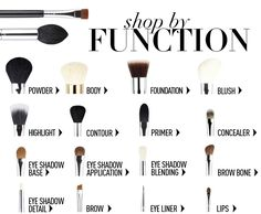 The above picture describes what each makeup brush is used for. It's best to use brushes when applying your makeup and not your hands. Your skin on your face is very fragile. When your pulling and ...