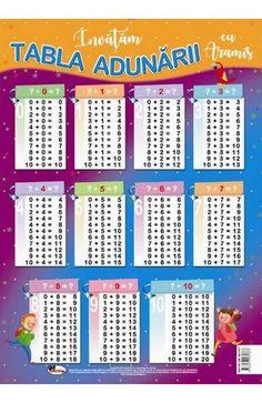 Invatam tabla adunarii - Plansa A4 Periodic Table, Mindfulness, Periodic Table Chart, Periotic Table, Consciousness