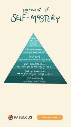 Pyramid of self mastery Vie Motivation, Wednesday Motivation, Motivation Psychology, Reiki, Self Care Activities, Self Improvement Tips, Good Habits, Self Awareness, Self Discovery