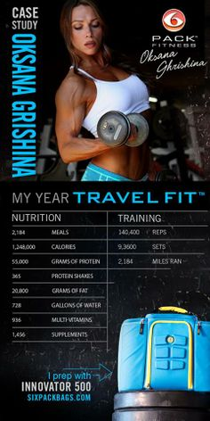 Check out 6 Pack Fitness Elite Team Athlete Oksana Grishina: a veteran of the IFBB Fitness circuit with too many titles to list. Think of her when considering the offerings at your next holiday party! #6packfamily