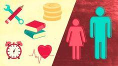 Igualdade de género. Portugal é o terceiro país mais desigual da UE - Observador