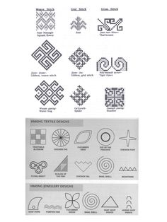 Guide for Hmong Embroidery Design