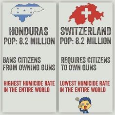 And how is gun control helpful??
