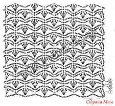 Добрый день дорогие СМ, начинаем вязать платье от замечательной мастерицы Лилиты.  Опрос проходил здесь http://www.stranamam.ru/