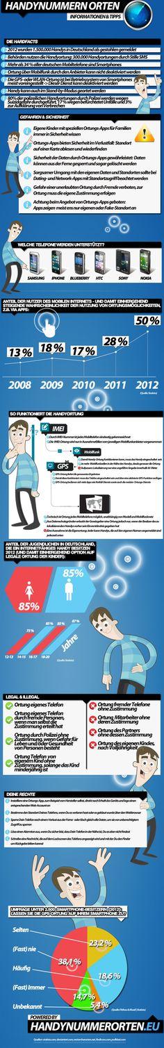 Infografik zum umstrittenen Thema Handy orten