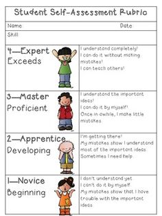 STUDENT-LED SELF ASSESSMENT: MARZANO LEVELS OF UNDERSTANDING - TeachersPayTeachers.com
