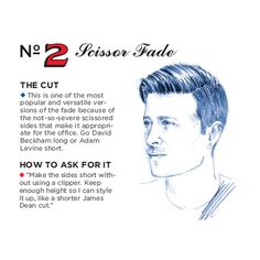 IN THE ISSUE Grooming Guide: No.2 Scissor Fade