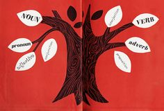 'Tree of Language'. endpapers to a children's book, via calsidyrose