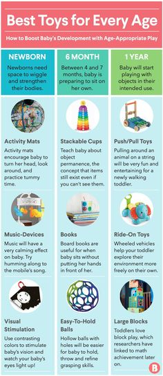 Four month olds can grasp things with both hands, though their movements are not coordinated. Toys like stacking cups are useful to help a baby develop these skills