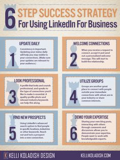 Six Step Success Strategy for Using #LinkedIn for Business #infographic
