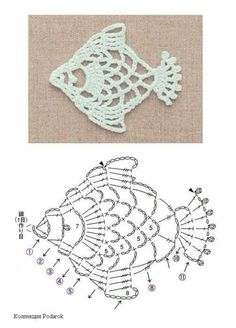 Crochet appliques A great gift idea to celebrate Darwin Day, crochet a simple fish necklace using this pattern. Risultato immagine per crochet starfish applique pattern For the boys fish o session by Stoeps - Janice Mastera - Bild simple crochet potholde Filet Crochet, Crochet Motifs, Crochet Diagram, Freeform Crochet, Crochet Chart, Thread Crochet, Irish Crochet, Crochet Doilies, Crochet Stitches
