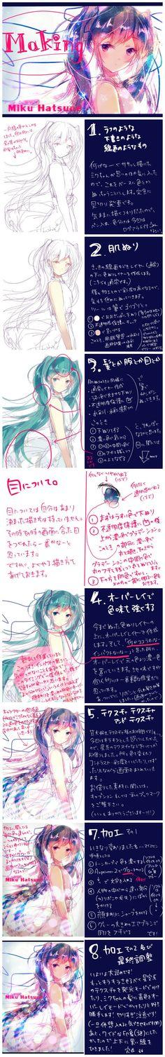 Hatsune Miku tutorial