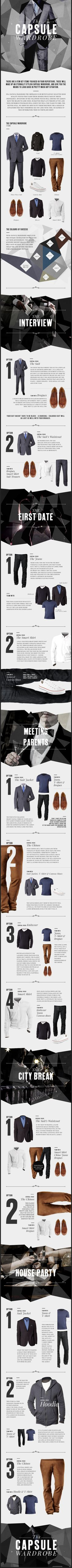 Capsule Wardrobe mens fashion. #essentials.