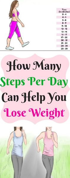 How Many Steps Per Day Can Help You Lose Weight #steps #weightloss