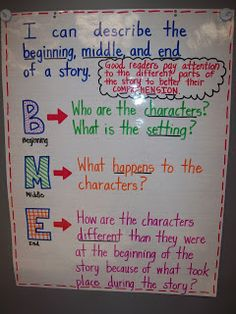 Terhune's First Grade Site!: Anchor Charts - beginning, middle, endMrs. Terhune's First Grade Site!: Anchor Charts - beginning, middle, end Teaching Language Arts, Teaching Writing, Teaching Ideas, Readers Workshop, Writing Workshop, Writing Anchor Charts, Narrative Anchor Chart, Sequencing Anchor Chart, Plot Anchor Chart