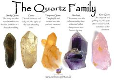 Crystal healing poster sharing my perspective on the properties of the Quartz group of crystals
