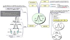 매뉴얼-6sigma