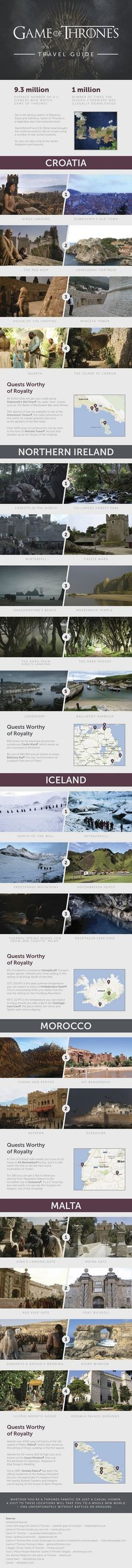 The Game of Thrones Travel Guide: Vacation is Coming// All the places they film-Croatia, Northern Island, Iceland, Malta. HOW DO I PICK?