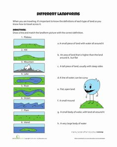 Printable Landform Worksheets | Fourth Grade Geography Worksheets: Different Landforms