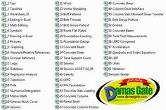 Box Culvert Design Spreadsheet - شيتات اكسل - Excel Spreadsheets ...