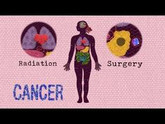 Whoa! Ever Wonder How Cancer REALLY Works? This Short Video Is A Must-See! | The Breast Cancer Site Blog