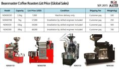 Beanmaster coffee roasters list price (for global sales)