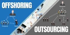 Is there any difference between #Offshore and #Outsourcing?   #offshoreoutsourcing  #YourStaffOurSupport #business