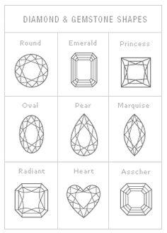Edu Grading Diamonds - brilliant Jewelry Gem Drawing, Crystal Drawing, Diamond Tattoos, Jewelry Design Drawing, Best Friend Jewelry, Jewelry Illustration, Jewellery Sketches, Necklace Tutorial, Magic Book