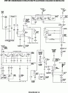 2000 jeep cherokee wiring diagram wire center electrical cherokee diagrams pinterest jeeps cherokee and rh pinterest com 2000 jeep cherokee headlight wiring diagram swarovskicordoba Image collections