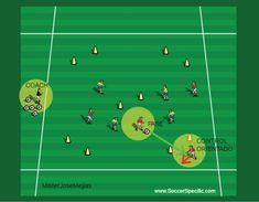 ejercicios juegos futbol técnicos tacticos físicos técnica táctica preparación física balón jugadores posesión comodin metodo coerver 50