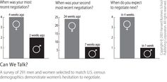 Nice Girls Don't Ask - Harvard Business Review
