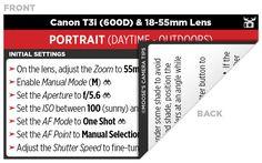 Sample Canon T3i (600D) Cheat Sheet