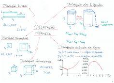mapa-fisica-dilatacao-termica