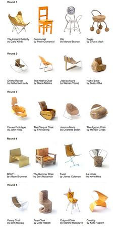 2007 : If It's Hip, It's Here: DWR's Champagne Chair Finals, and popular vote.