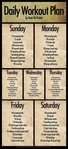 Daily workout plan - in or out of the gym