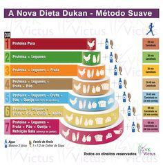 Baixe aqui o Ebook! | Vivi & Dieta Dukan | Um estilo de vida saudável e Feliz com a dieta dukan
