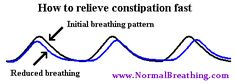 ***How to Relieve Constipation in 1 Min*** Just by breathing!!! ***