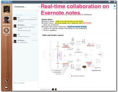 How to Collaborate on Documents with Evernote