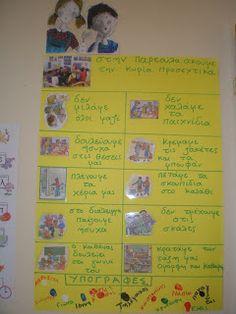 παιχνιδοκαμώματα στου νηπ/γειου τα δρώμενα: κανόνες της τάξης - το συμβόλαιό μας Class Rules, Classroom, Behavior, Blog, Manners