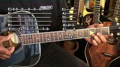 Your Very First EASY FINGERSTYLE BLUES Guitar Solo Tutorial Lesson EricB...