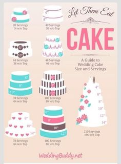 Let Them Eat Cake: A Guide to Wedding Cake Sizes and Servings Plan Your Wedding, Wedding Tips, Diy Wedding, Wedding Cakes, Wedding Planning, Dream Wedding, Wedding Reception, Quirky Wedding, Event Planning