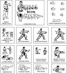 "COMMON PUNCHING TECHNIQUES (TZUKI WAZA): OI TZUKI Lunge punch  GYAKU TZUKI Reverse punch  KIZAMI TZUKI Percussion punch (like a 'jab')  SHOTEI TZUKI Direct attack with the base of hand  TATEKEN TZUKI Vertical fist  URA TZUKI Close short punch (similar in nature to an 'uppercut')  NUKITE (Ippon, Nihon....) Spear-hand strike  YAMA TZUKI o AWASE TZUKI  Wide double fisted strike  KAGI TZUKI ""Hook"" punch  HEIKO TZUKI o MOROTE TZUKI Double punch"