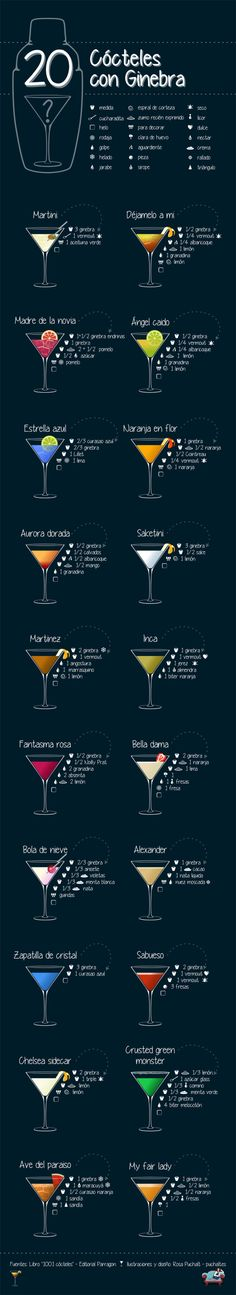 20 cócteles con Ginebra #infografia