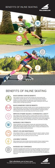 Benefits of Inline Skating